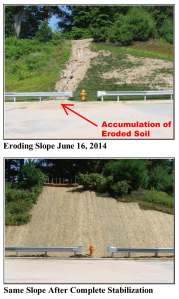 Eroding & Stabilized Slope