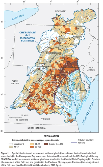 sediment bay watershed
