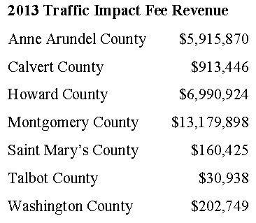 Traffic Impact Fees